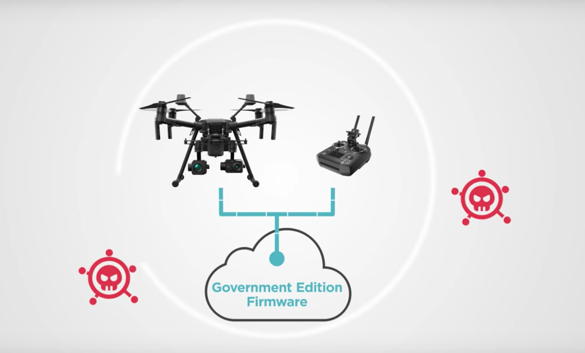 DJI Goverment Edition Firmware Diagram